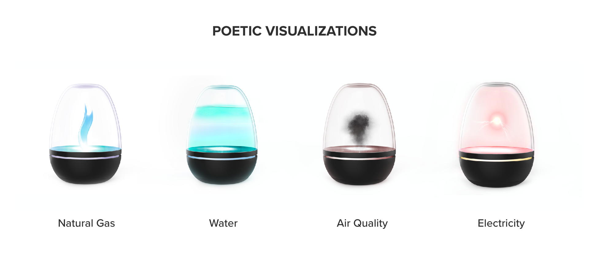 poetic visualizations